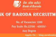 Bank of Baroda Recruiting Probationary Officers Job Posts 2017