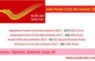 Rajasthan, Jharkhand, Assam, HP Postal Circle Recruitment 2017  –  2289 GDS Posts