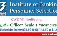 IBPS Call Letter 2017 / IBPS RRB (scale I) prelims 2017 Admit Card